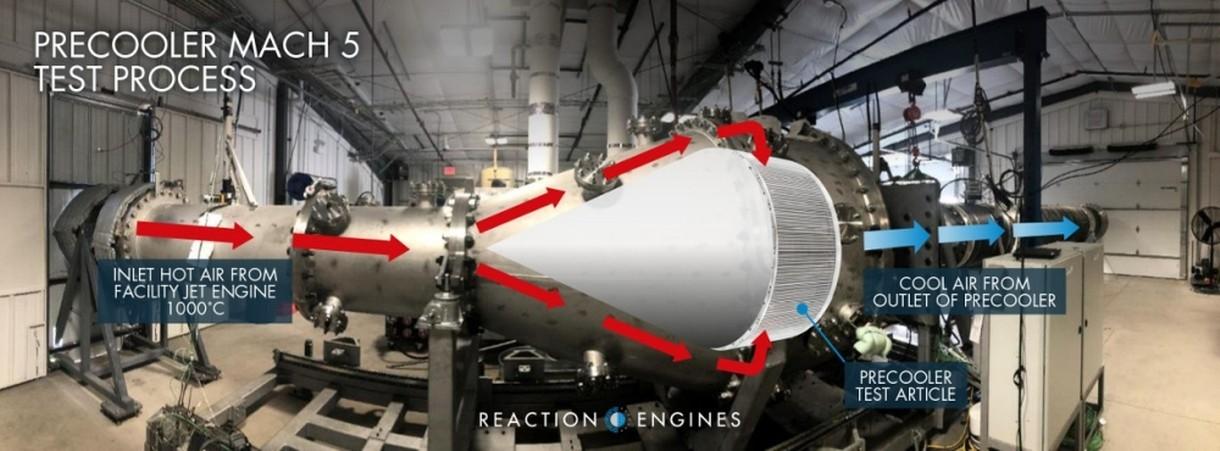 Двигатель SABRE - совершенство научной мысли или технологический ответ Европы